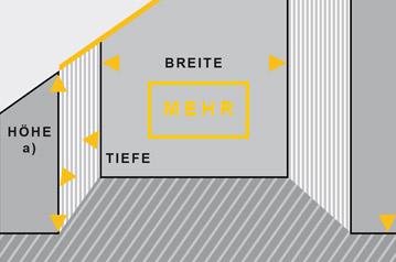 aufma tipps einbauschr nke dachschr ge holzzentrum westend. Black Bedroom Furniture Sets. Home Design Ideas